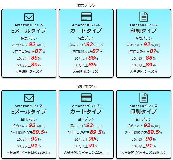 amazonギフト券の買取サイトのギフトグレースの換金率表