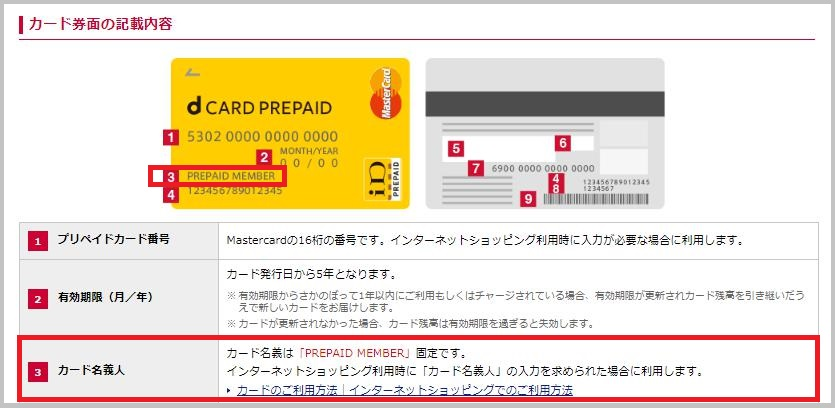 dカードプリペイドの記載内容