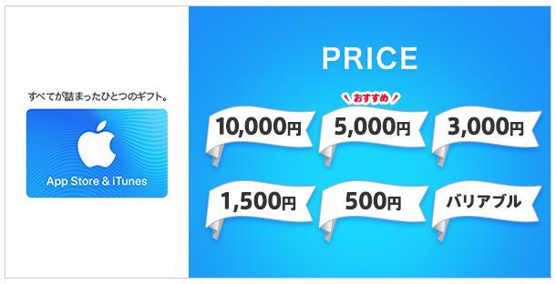 ソフトバンクオンラインショップでiTunesギフトを購入し買取サイトで現金化